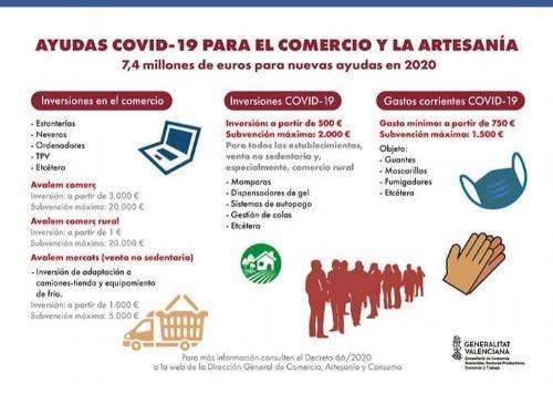 20200611_AyudascomercioCovid19.jpg