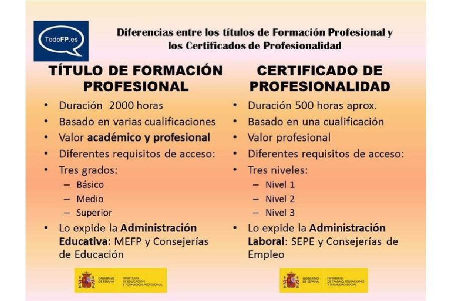 Los certificados de profesionalidad