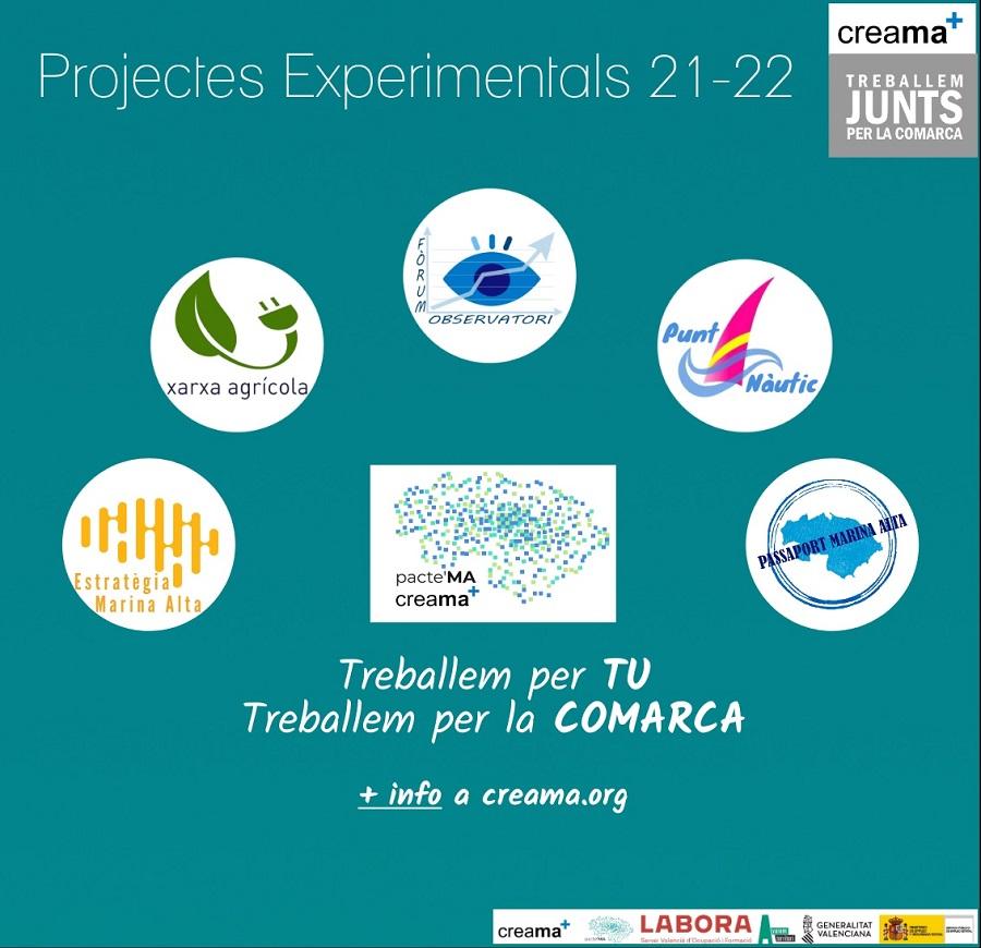 PACTE'MA inicia una nueva anualidad de los Proyectos Experimentales